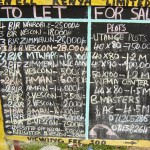 Table of Prices on a Black Board